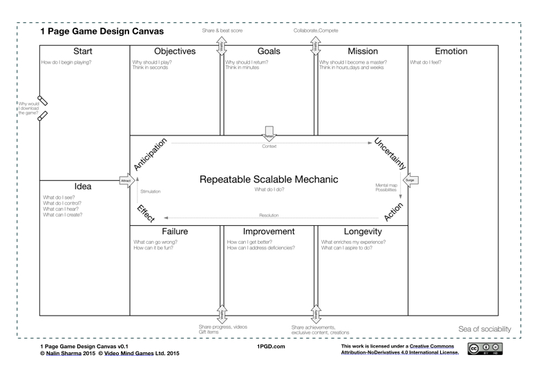 Download Page Game Design - Game design download